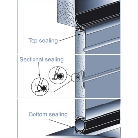 Sealing system for sectional doors 9000F